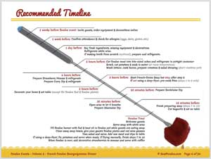 timeline for fondue event